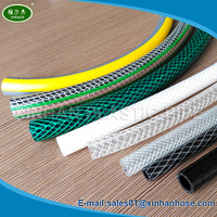 Ningbo Yuyao High Quality Fiber Net