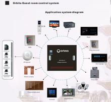 Orbita High Quality Smart Hotel Guest Room Management Access Control System for apartment