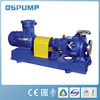 ih series chemical pump