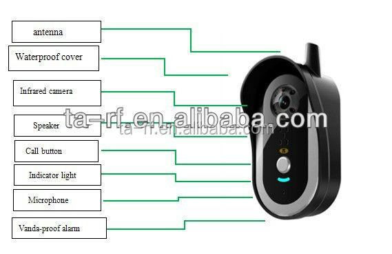 drahtlose video t rsprechanlage video t rtelefone produkt id 283672948. Black Bedroom Furniture Sets. Home Design Ideas