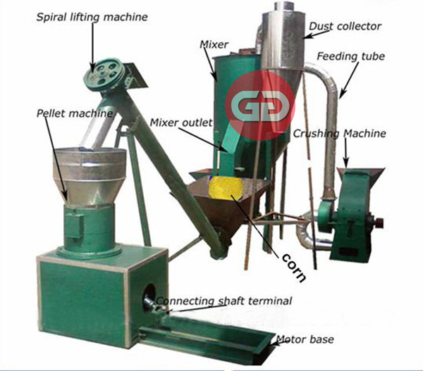 China factory price chicken fodder pellet mill