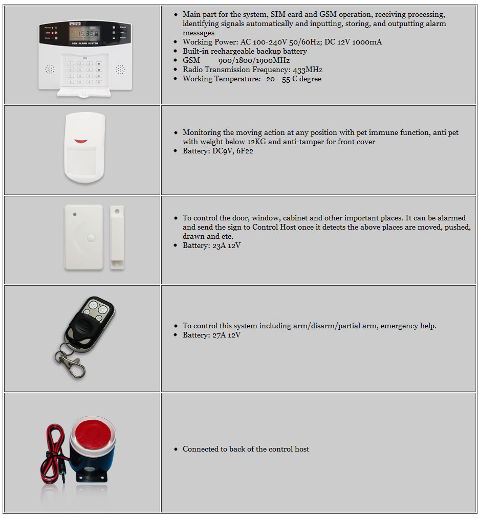 paradox home alarm system manual