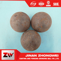 grinding steel balls for ball mills