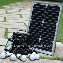 10w & 20w for ipad 2 solar charger case