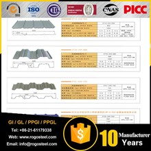 Reliable and Cheap barn metal roofing materials Food grade