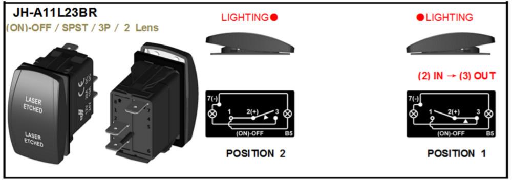 Daystar Products Jeep Wrangler 97-10 TJ & JK Lighted Rocker Switches ...