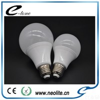 2016 Trending Products Plastic House And Aluminum Body Globe Bulbs E27 20W Led Light Bulb Warm White