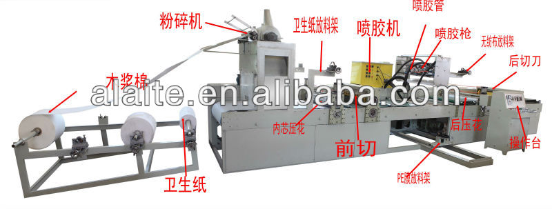 Hot Sale Full Frequency mattrass/Pet Pad Machine