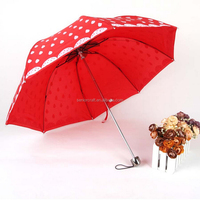 manufactory for all kinds printing umbrella
