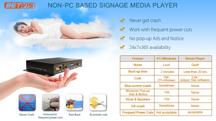 SC-8018 Wifi Network Signage Media Player