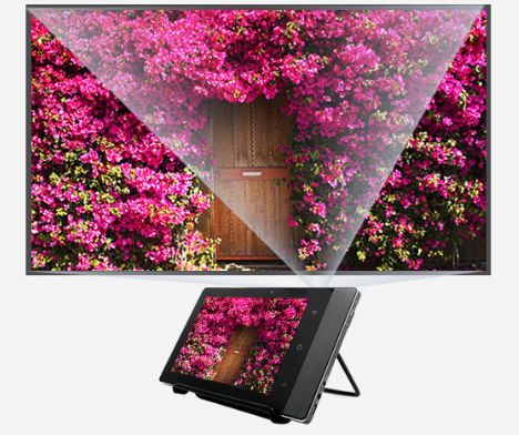 wholesale direct from china tablet pc projector 7inch screen 1G 16G Allwiner A33 mini projector tablet