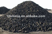 metallurgical coke price