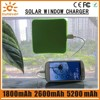 Shenzhen munufactory Lithium-ion polymer battery movable solar bag