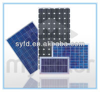 Ultraviolet Solar Panel with Aluminum Extrusion Frame