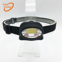 COB LED head lamp Work Light Super bright Flashlight Headlamp for Camping Home Emergency Hands-free