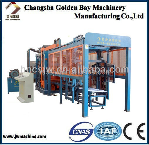 Automatic brick making machine price,new business projects,block machine production line profitable projects,