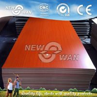 Melamine MDF Sheet Prices