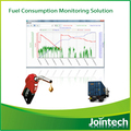 Fuel measuring system / fuel measuring solution / Fuel measuring software