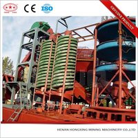 Low investment iron chromite ore spiral chute price