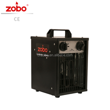 Heating Using Air Flow Electric Heater With Electrical Supply