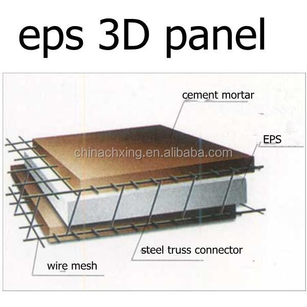 Building Construction Material Wave Shape 3d Eps Wire Mesh Panel ...