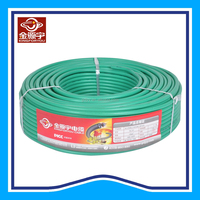 Free sample electrical wire sheathing