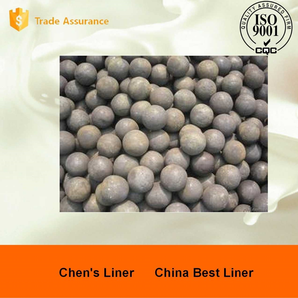 Low Cr Forged Iron Balls for Cement Mills