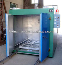industrial equipment,normalizing furnace,metallurgy equipment furnace