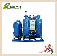 China Alibaba Supplier Industry Bio Gas Generator