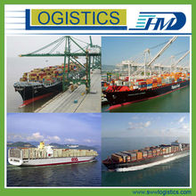 International sea transport service cheap sea freight cost from China to Istanbul