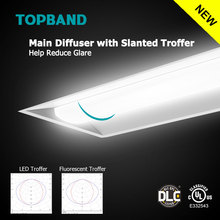 UL,DLC listed Recessed 2x2FT 2x4FT LED Retrofit Kit Troffer