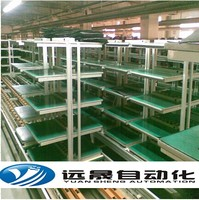 SUPPLIER'S CHOICE DVD,VCD assembly line