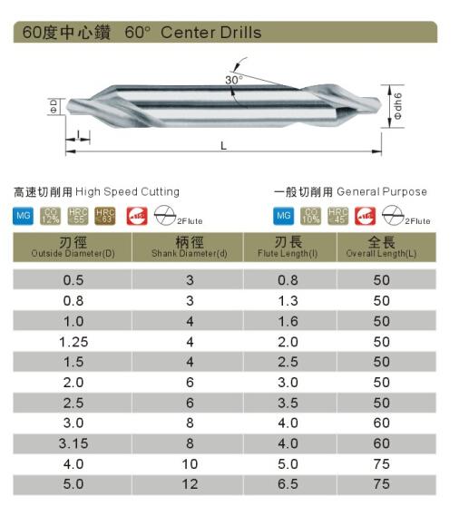 Tungsten Carbide Center Drills Bit For Stainless Steel