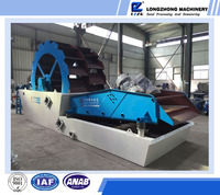 High Quality Environmental Protection Sand Washing and dewatering Machine For Sale