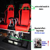 Newest investment simulator 3D movie dynamic seat 7D cinema