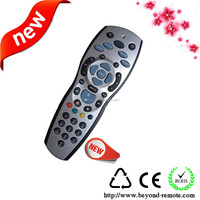 one for all tv remote control