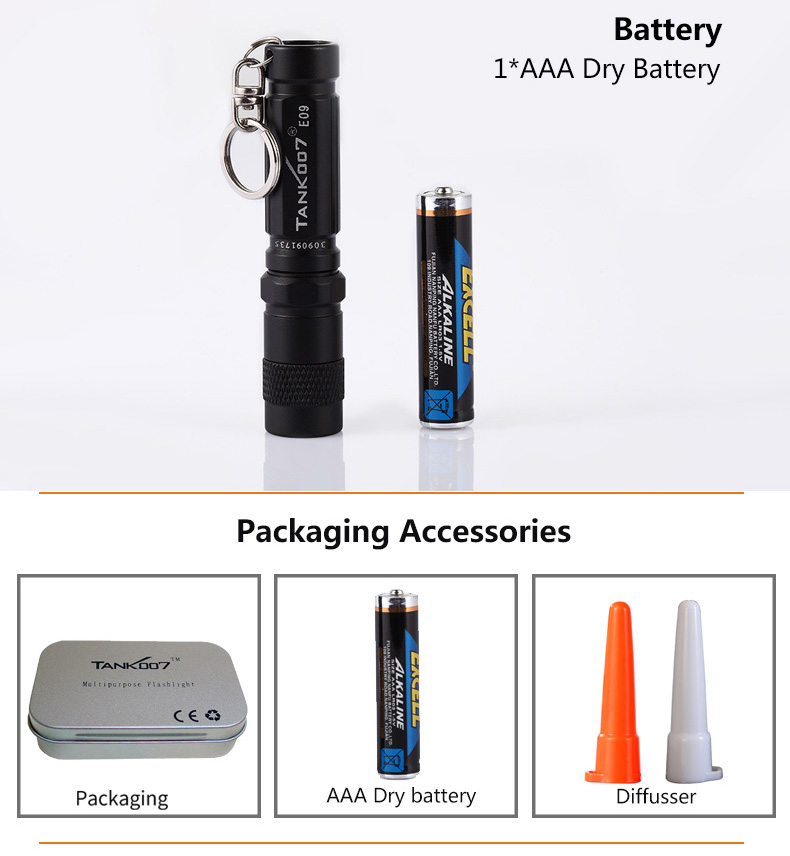 High Quality LED flashlight torch manufacturer mini Christmas gift torch light