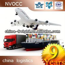 China cargo tricycle for shipping