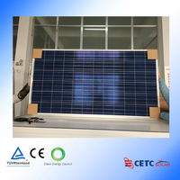 Cheapest 315w polycrystalline solar panels