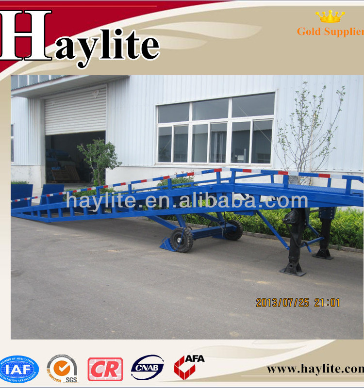 Mobile container loading unloading equipment for sales