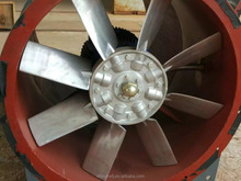 Jet Fan For Subways tunnels ventilation