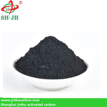 Galvanization activated charcoal