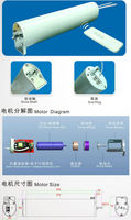 2014 AM25,AM35,AM45 electric roller blind motor /motor curtain remote control