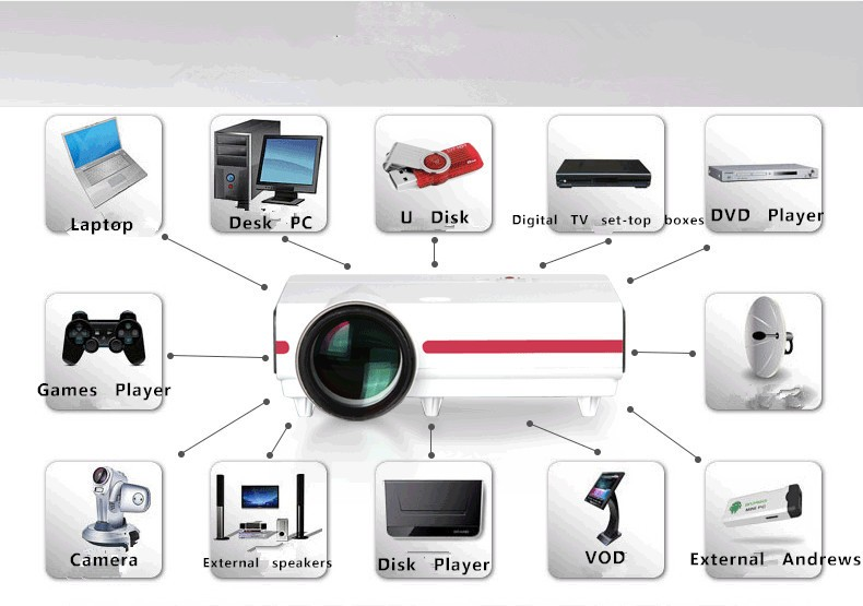 WIFI high quality digital LCD film slide projector 1280*768p 3000 Lumens office,home,education projector