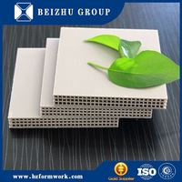 Alibaba China Supplier Black Melamine Plywood