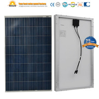 RESUN Best Price 200W PV Solar Panel