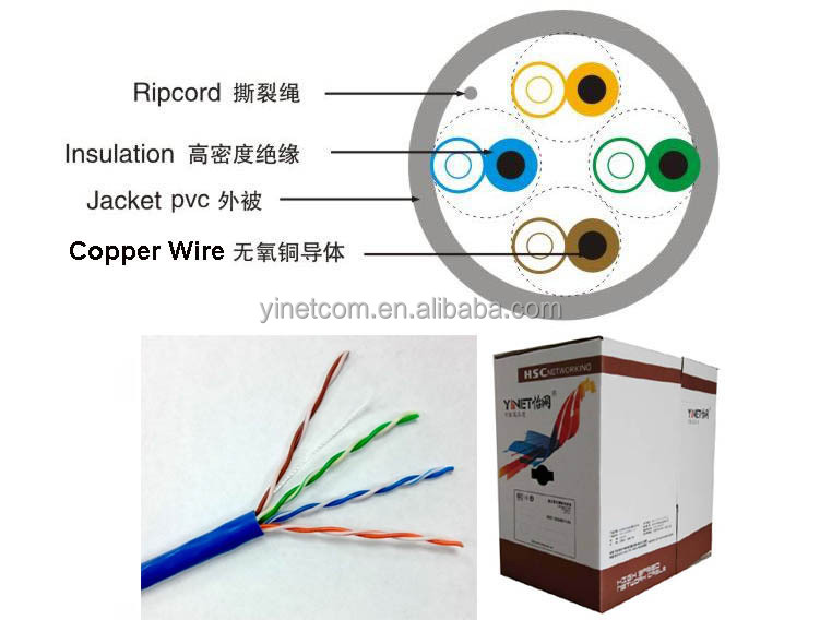 cat5e wire copper network cable manufacturer jaringan kabel 0.5mm lan cable