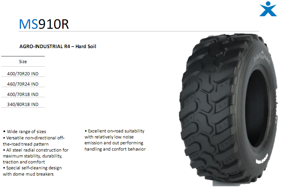 23.5-25 China tire Otr tyreTriangle tire rubber tire for sale