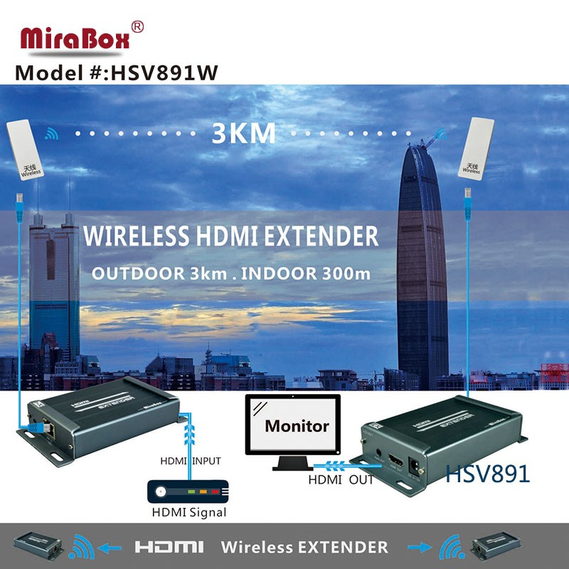3000m wireless HDMI Extender, Outdoor Wireless Video Transmitter and Receiver For HDTV/Monitor