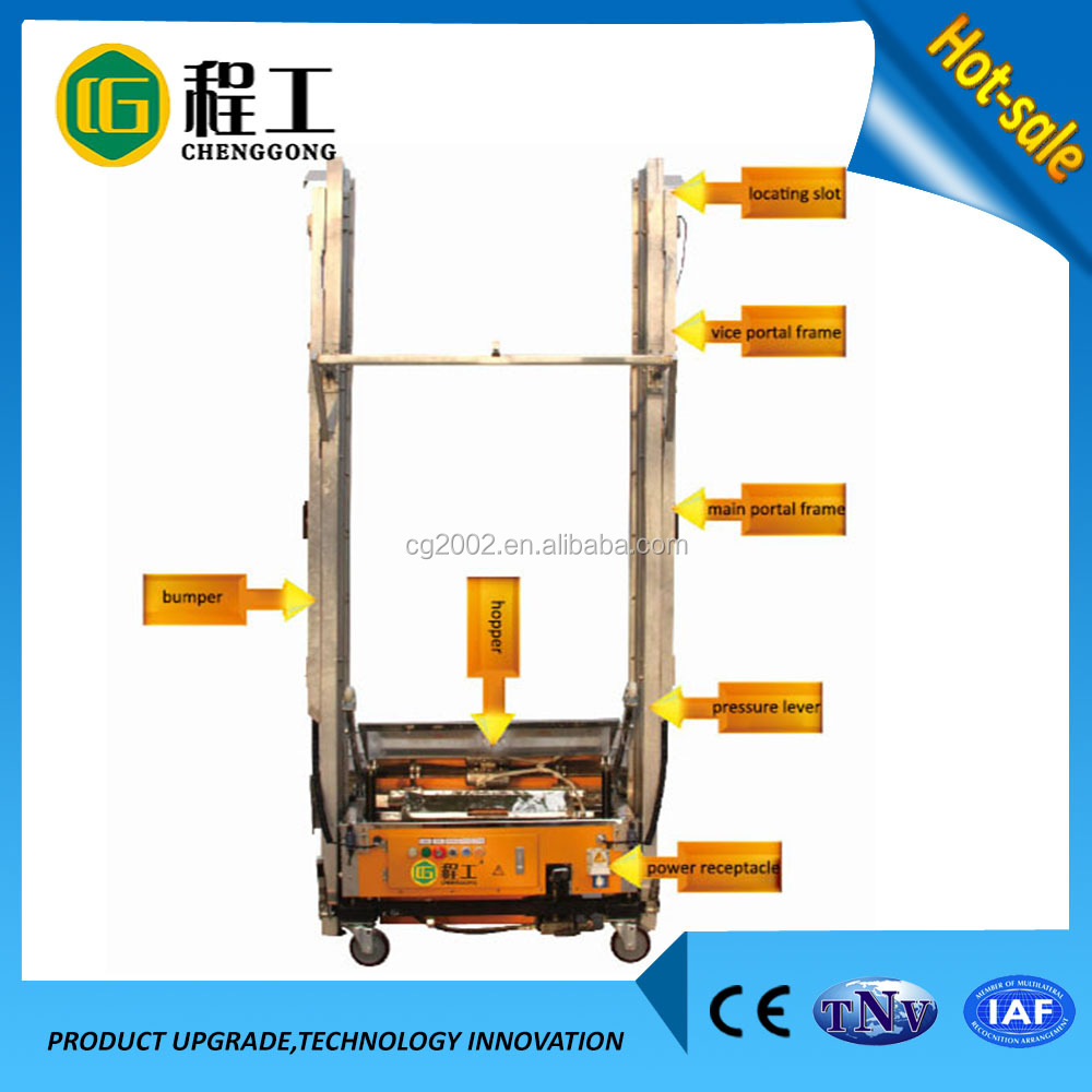 What is Plaster Machine For Wall / How Much is The Plaster Machinery